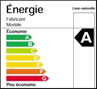 Les hottes ont aussi leur étiquette énergie